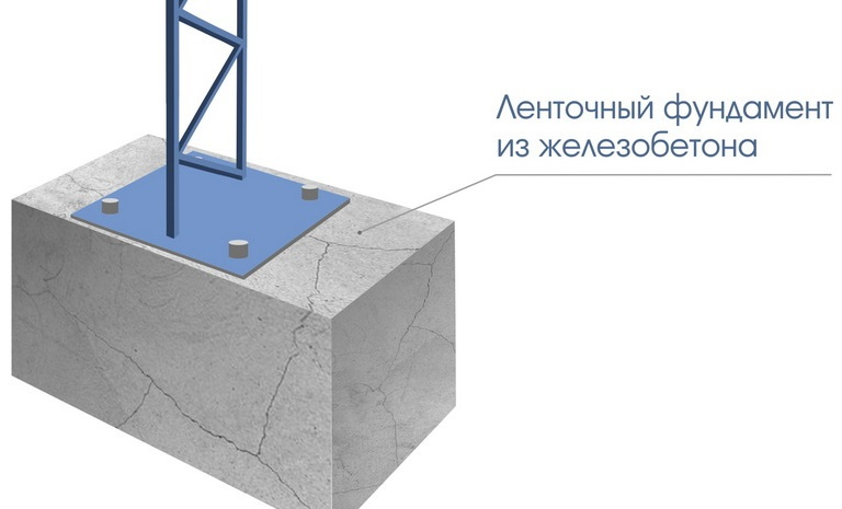 Заменить фундамент под деревянным домом цена